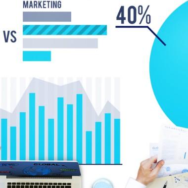personer analyserer marketing data
